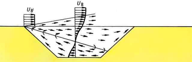 схема проветривания