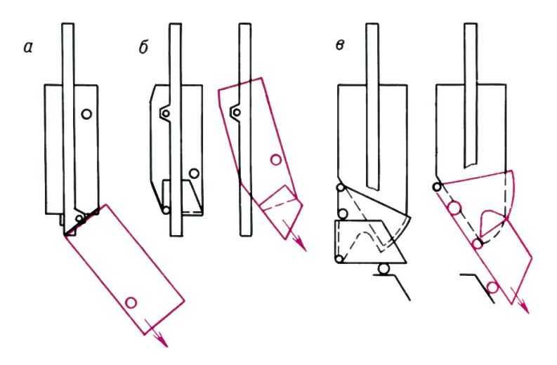 схемы конструкции скипов:
