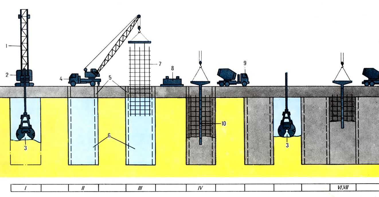 """""""СТЕНА В ГРУНТЕ """" (а. sheet piling, sheeting wall; н. Spundwandverfahren; ф. paroi moulee dans le sol; и..."""