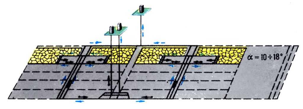 Технологическая схема шахты с