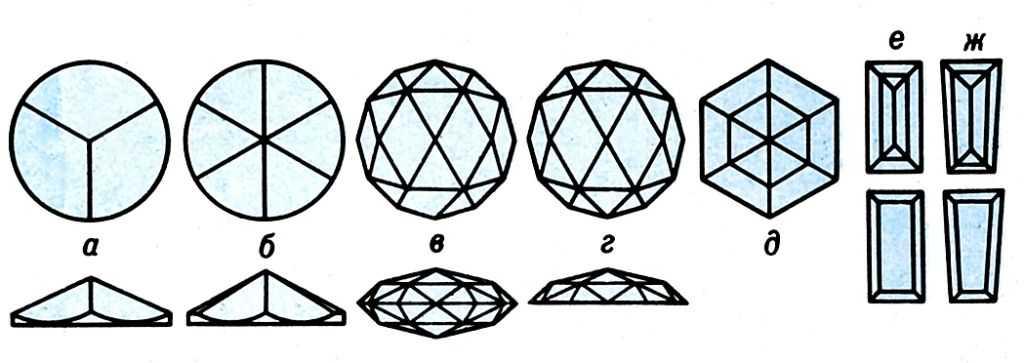 Виды огранки алмаза в
