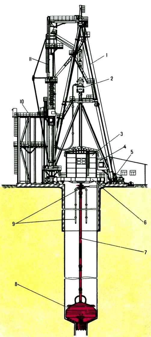 Схема буровой установки УЗТМ-8