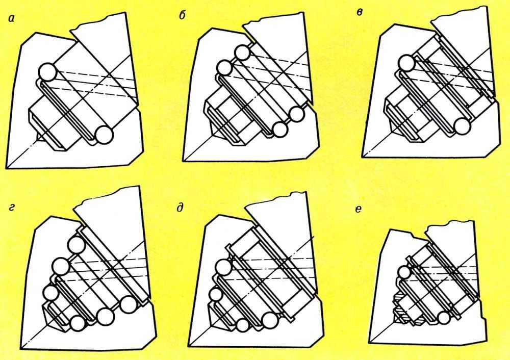 Схемы опор шарошечных долот: а