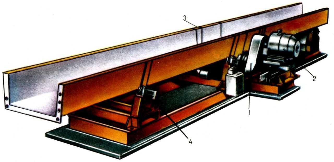 Что такое шейдерный конвейер т4 фольксваген транспортер фото