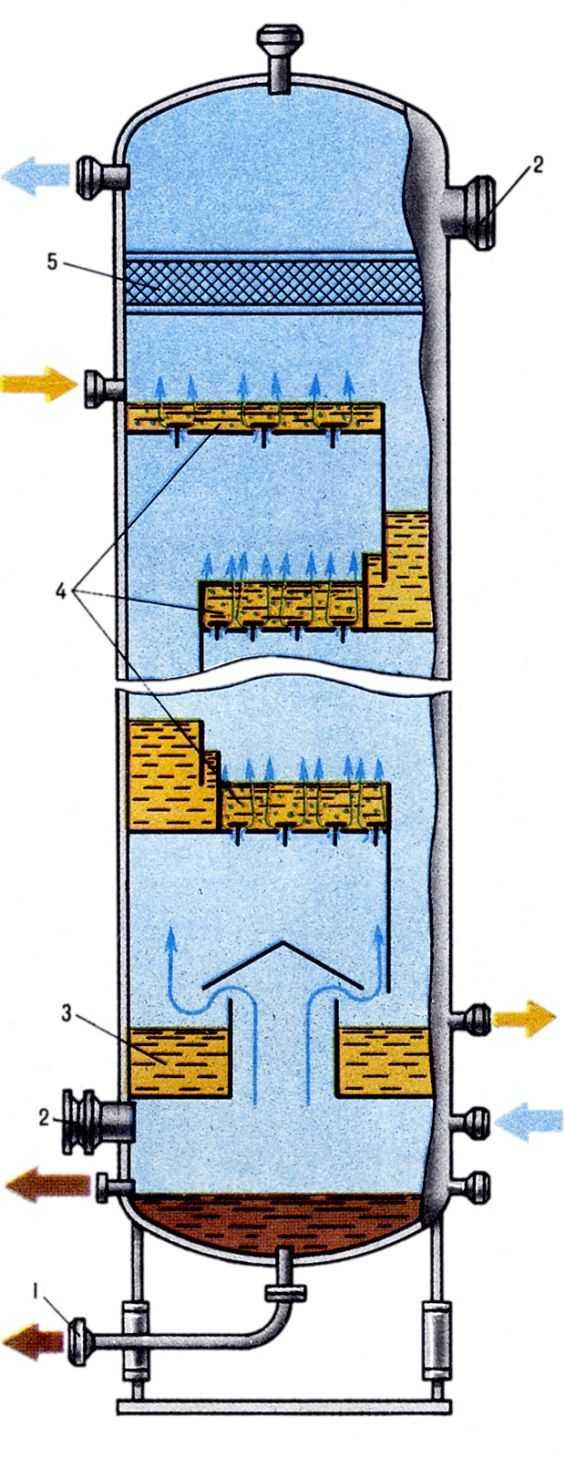 Тарельчатые колонны своими руками