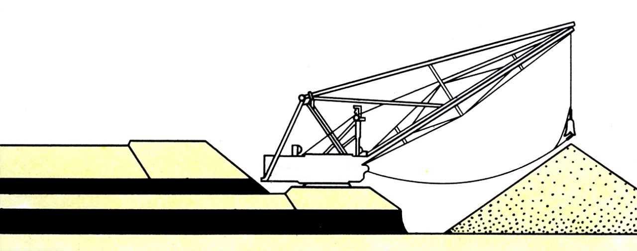 Cхема бестранспортной обработки c применеием шагающего экскаватора.