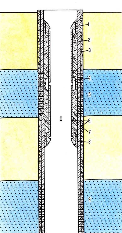 """отключают цементированием c разбуриванием в обсадной колонне отвердевшего  """"стакана """" из тампонирующего состава."""