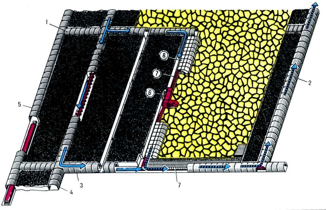 Схема проветривания фланговая
