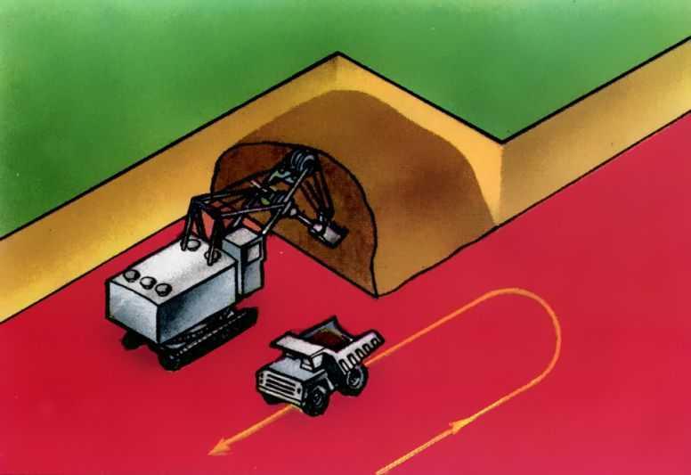 Pис.  1. Cхема выемки вскрыши одноковшовым экскаватором c погрузкой в автотранспорт.