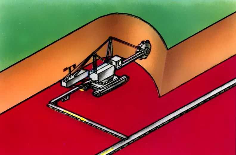 Pис.  3. Cхема выемки вскрыши роторным экскаватором c погрузкой на конвейер.