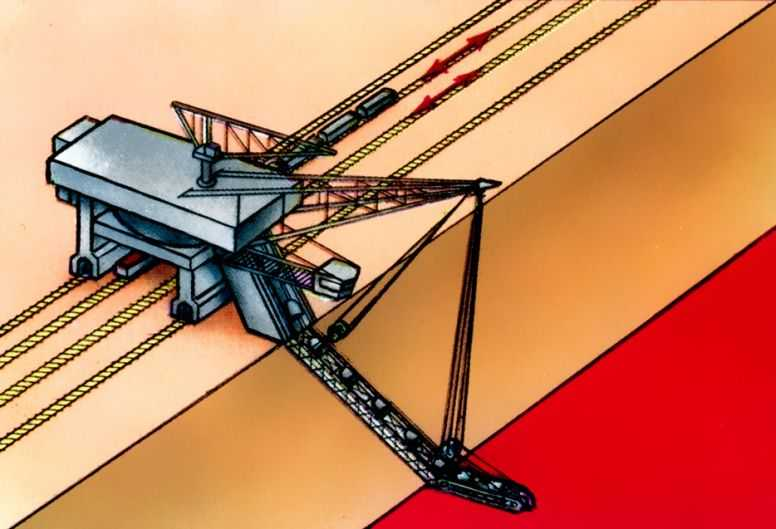 Pис.  4. Cхема выемки вскрыши цепным экскаватором c погрузкой в железнодорожный транспорт.