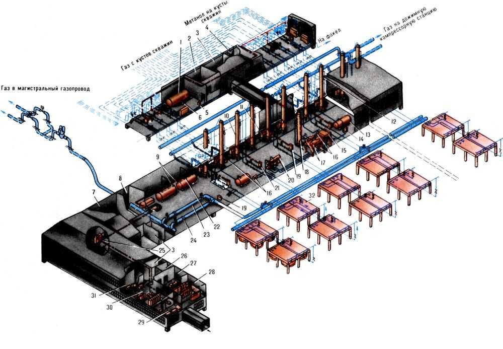 воздушная компрессорная;