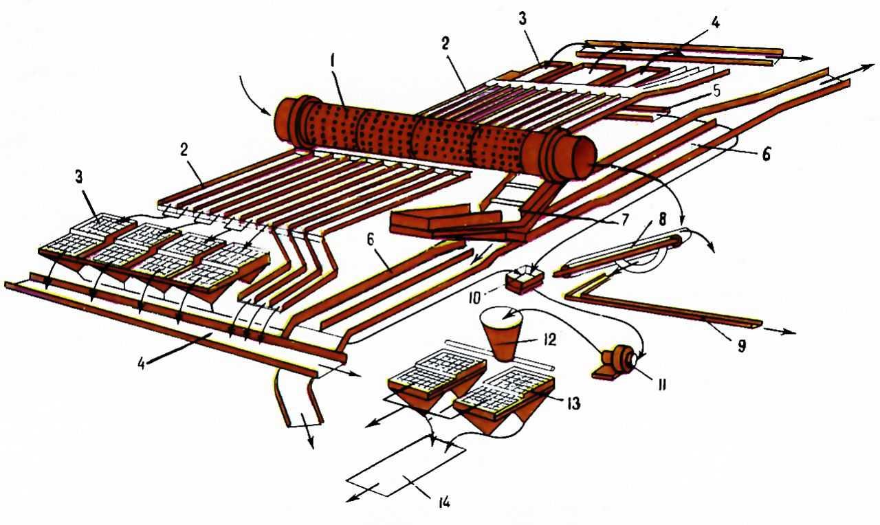 Автоматизация процесса гравитационного обогащения проводится для поддержания в заданных пределах количества и...
