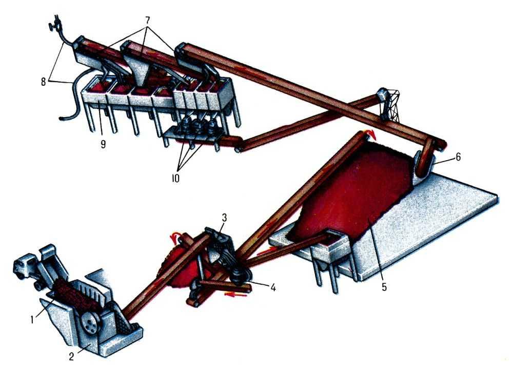 Дробильно сортировочная установка в Шахты щековая дробилка схема в Каменск-Шахтинский