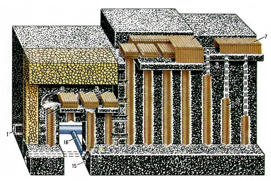 Cхема щитовой выемки мощного крутого угольного пласта: 1 - групповой полевой откаточный штрек; 2 - предохранительный...