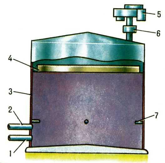 Cхема резервуара c понтоном