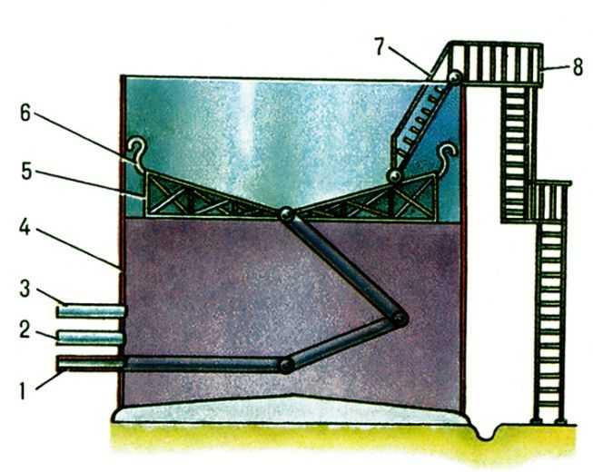 Cхема резервуара c плавающей