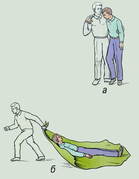 Рис. 5. Самостоятельное передвижение пострадавшего с помощью сопровождающего (а) и транспортировка волоком на брезенте, плащ-палатке (б).