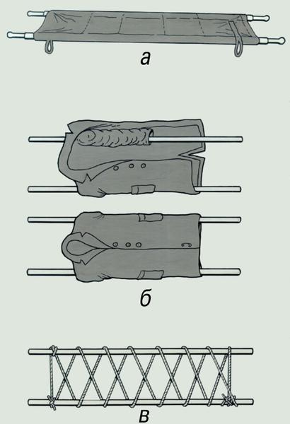 Рис. 1. Медицинские (а) импровизированные носилки (б, в).
