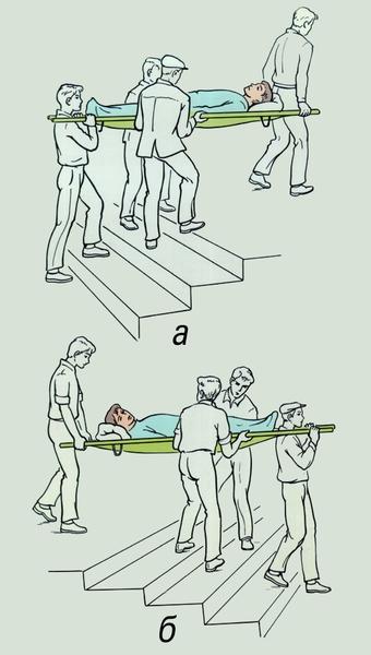 Рис. 7. Правильное положение носилок при подъеме (а) и спуске (б).