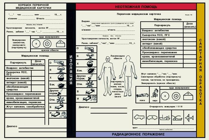 Первичная медицинская карточка