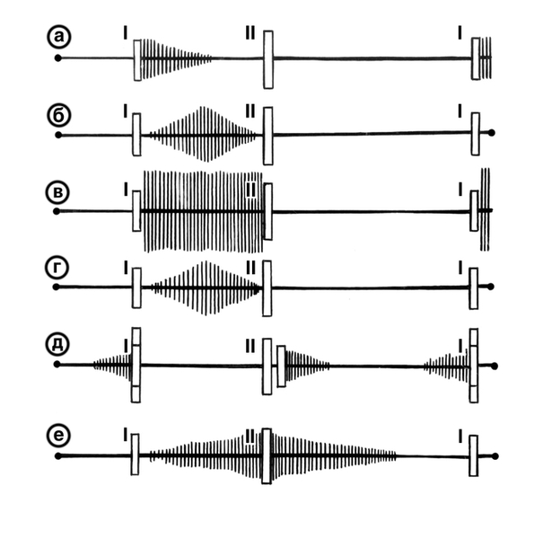 Схема фонокардиографического