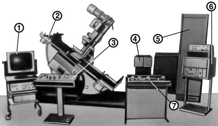 """Рис. 2. Рентгенодиагностический телеуправляемый комплекс  """"Рентген-100Т """": 1- телевизионное устройство; 2..."""