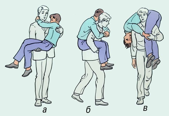 Рис. 2. Переноска пострадавшего одним носильщиком: а — на руках; б — на спине; в — на плече.
