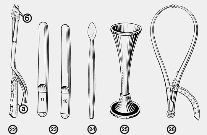 Акушерско-гинекологический инструментарий - это... Что такое ...