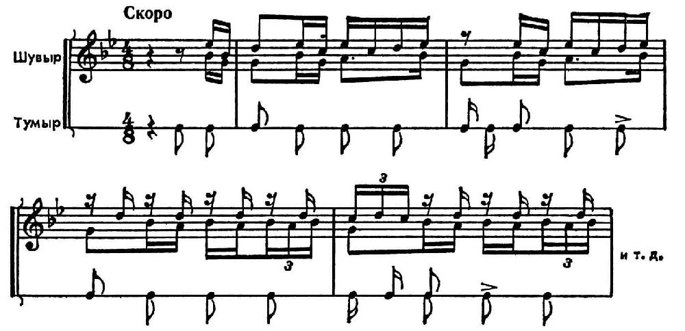 Литература: Эшпай Я., Национальные музыкальные инструменты марийцев, Йошкар-Ола, 1940; Никифоров П...