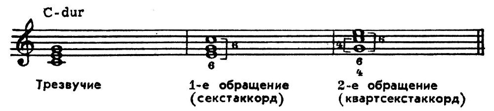 russkie-filmi-pro-zhen-izmenyayushim-muzhyam