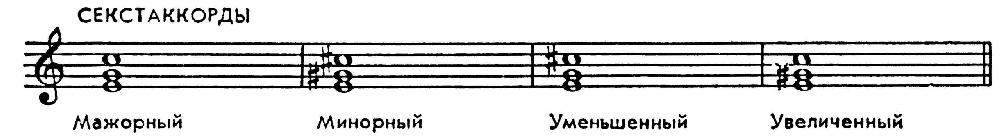 septima-seksta-akkord