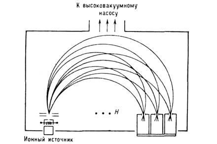 https://dic.academic.ru/pictures/enc_physics/105_124-96.jpg