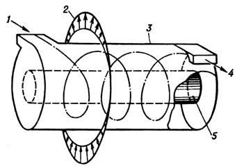 Магнитогидродинамический генератор - Физическая энциклопедия
