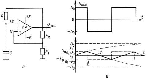 Рис. 1. Симметричный мультивибратор на операционном усилителе: a - схема...