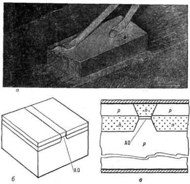 Рис. 3. Полосковый инжекционный лазер: а - общий вид в сборке; б - схема; в - сечение вблизи активной области (АО).