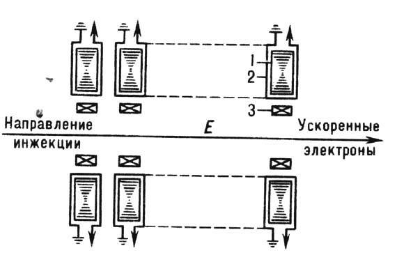 Схема устройства линейного
