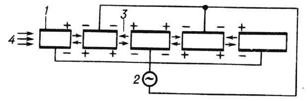 Схема устройства ускорителя