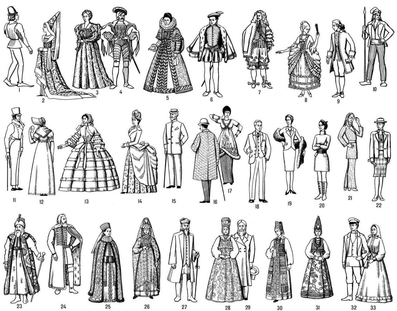 белорусский лён одежда