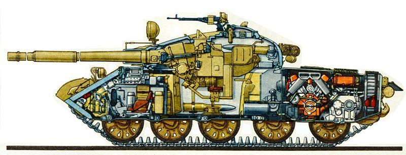 фото всех корпусов в танках онлайн