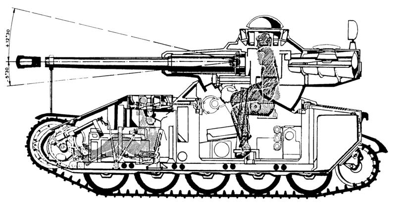 Среди послевоенных танков