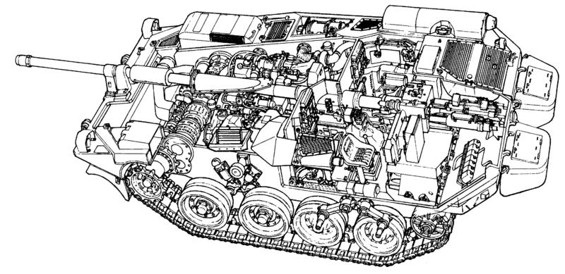 Схема компоновки танка Strv-