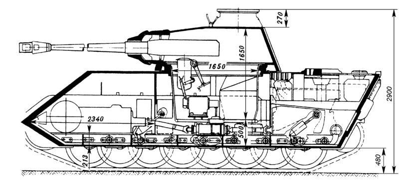 развития компоновки танка