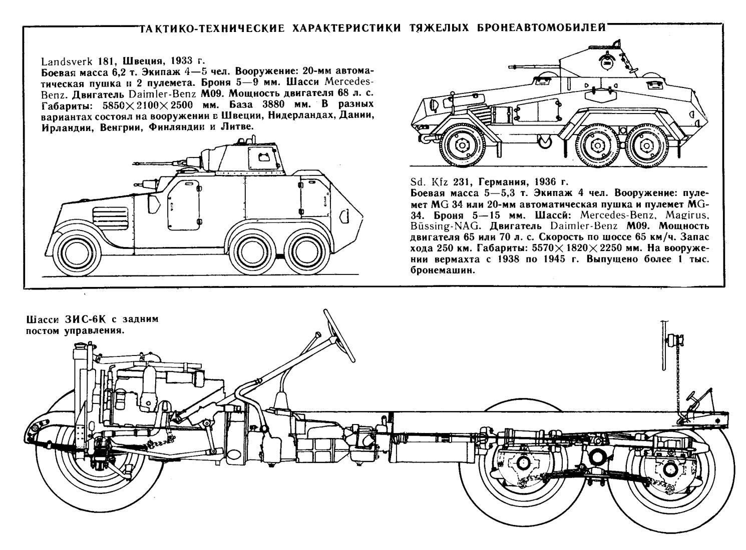 Русские танки №106 БА-6