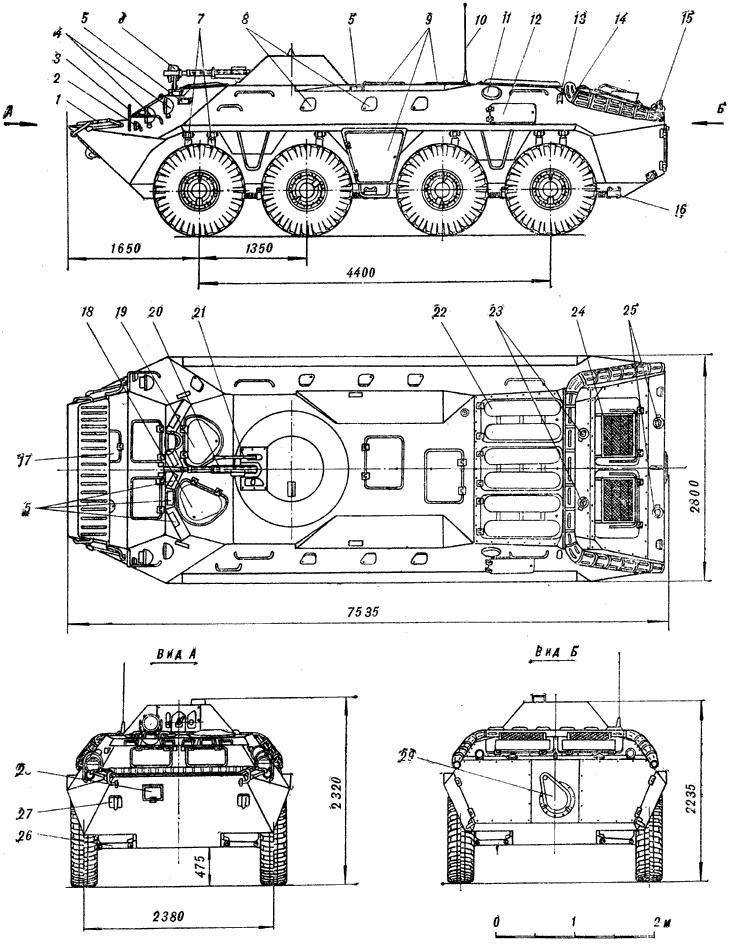 Схема укладки в бтр-80