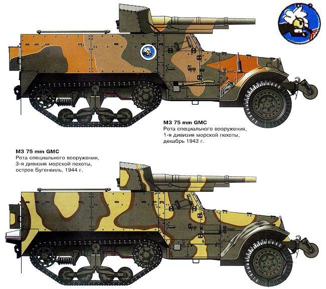 Американские истребители танков