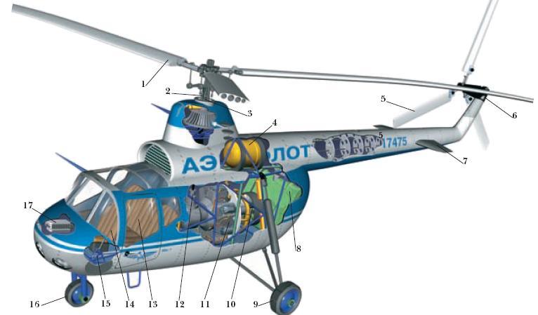 Схема устройства вертолёта