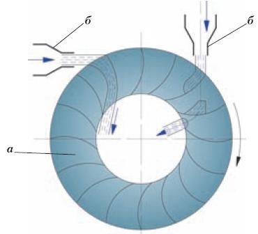 Схема активной гидравлической