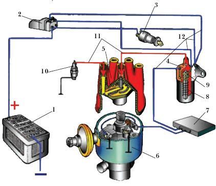 Батарейная система зажигания: