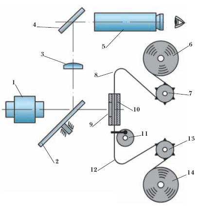 Схема киносъёмочного аппарата